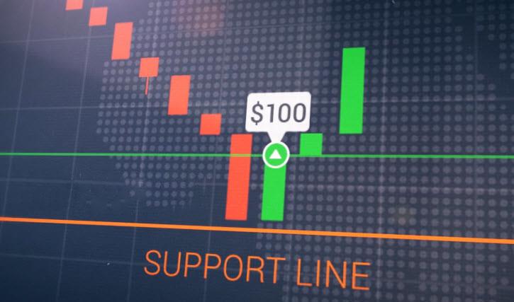 Estratégia de linha de recuperação na plataforma ExpertOption