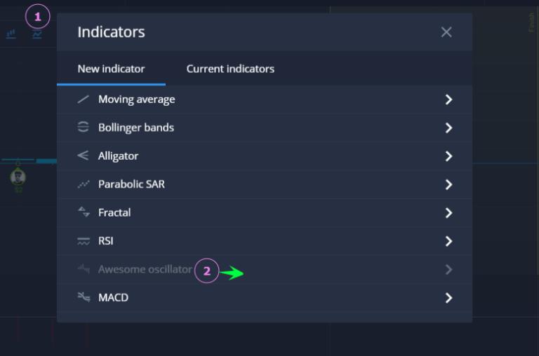 O que é o Awesome Oscillator? Use estratégias de negociação 'Awesome Oscillator' em ExpertOption